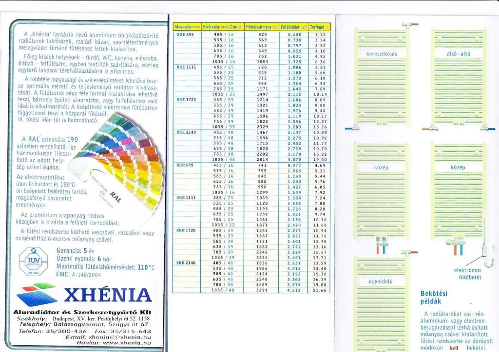 Xhénia Törölközőszárító alumínium radiátorok-page-003 magyar javított